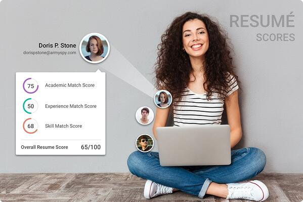 Resume scores with Talview and Skillate