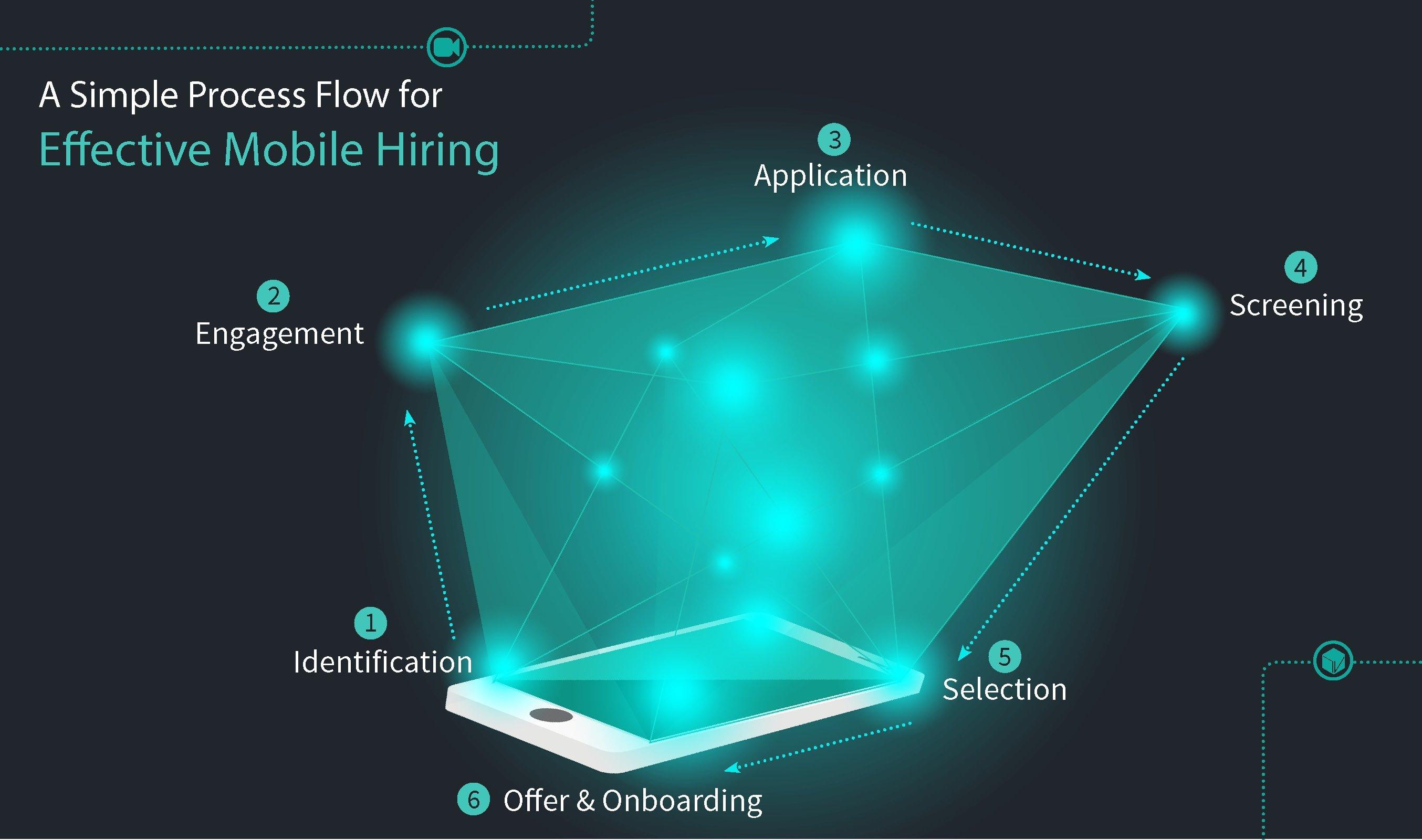 6-reasons-mobile-hiring.jpg
