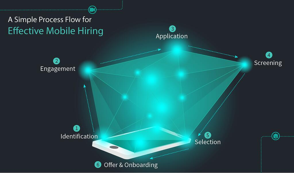 6-reasons-mobile-hiring.jpg