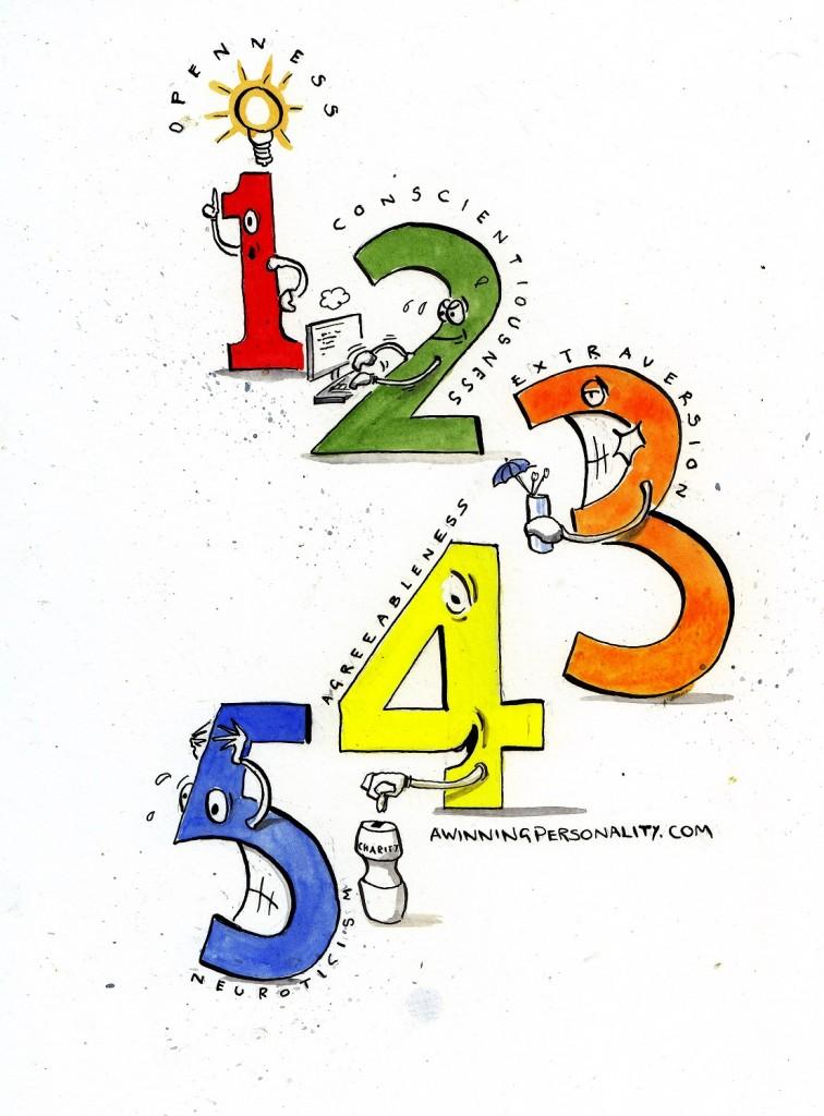 BIG-5-theory