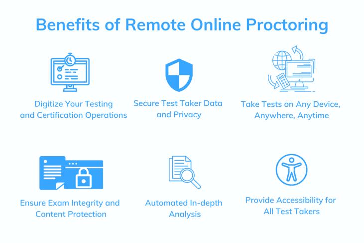 Benefits of Remote Online Proctoring (2)