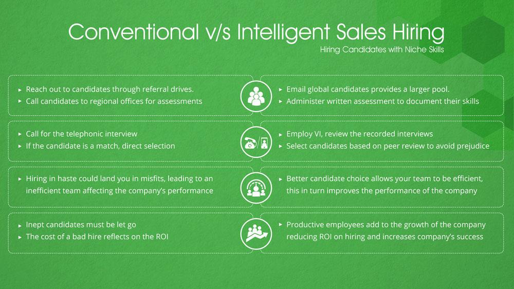 sales hiring