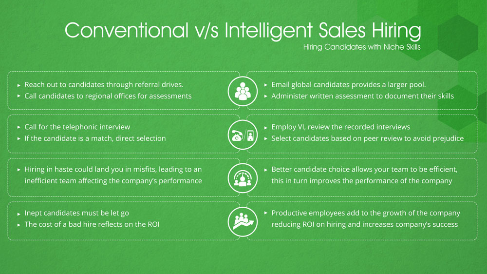 Conventional_versus_Intelligent_Sales_Hiring.jpg