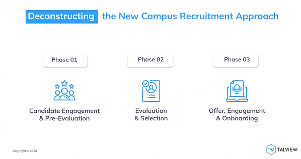 New Campus Recruiting Approach