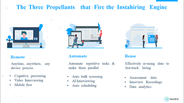 The three propellants of Instahiring - Remote, Automate, and Reuse