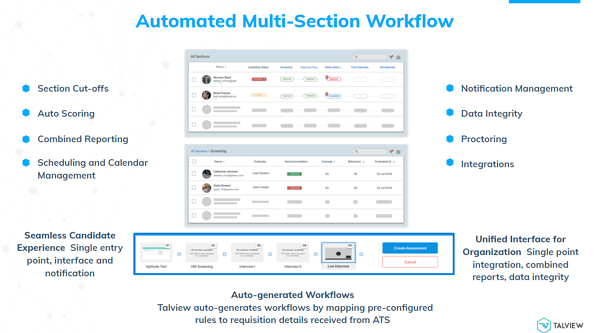 Automated Workflows for faster hiring by Talview