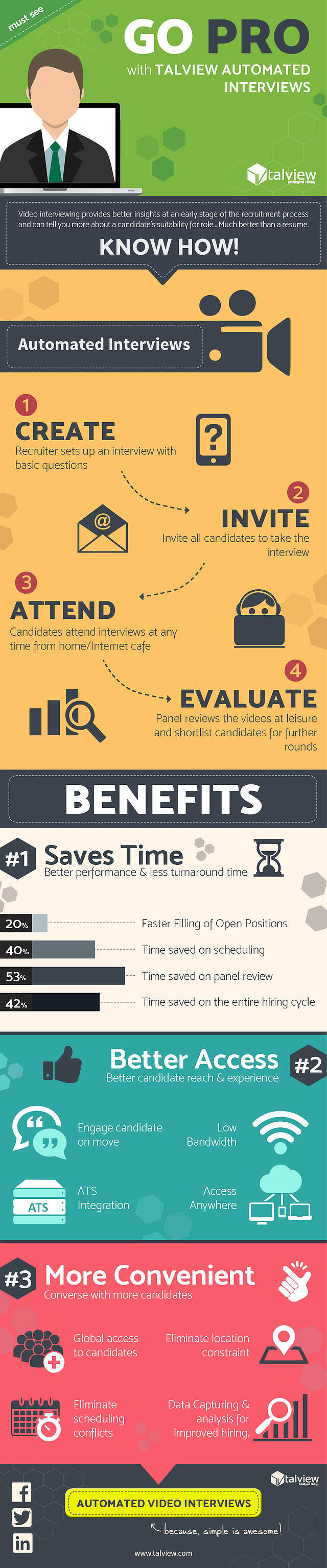 Infographic Automated Video Interview