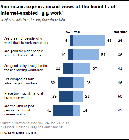 pewresearch2
