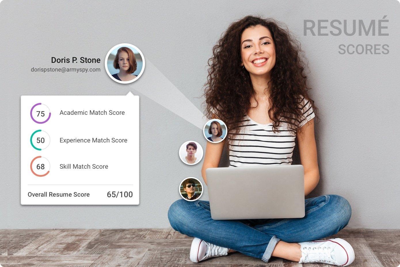 resume score