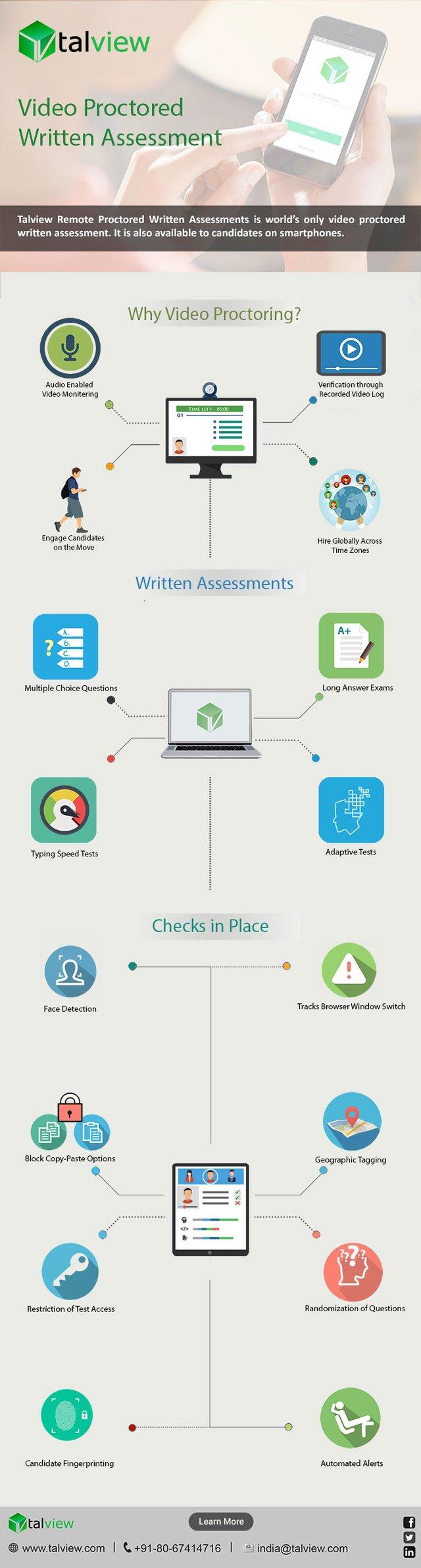 Video Proctored Written Assessment